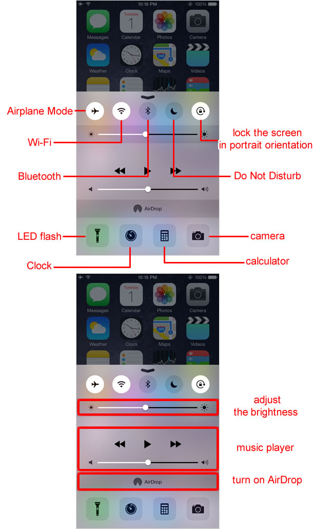 Functions in Control Center